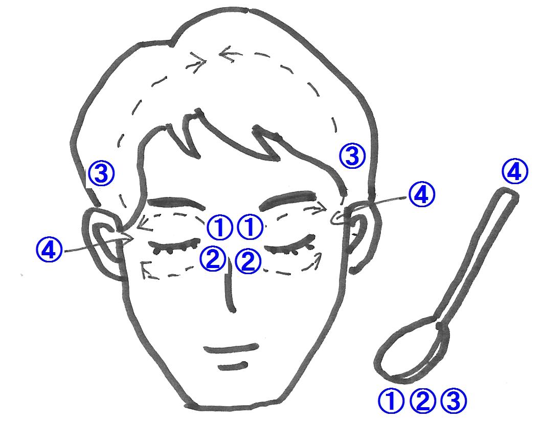 スプーンを使って眼球をマッサージする方法