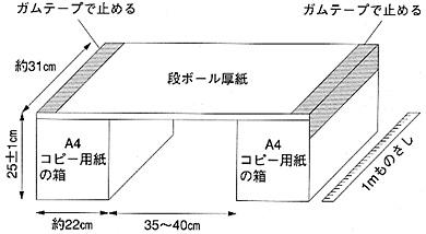 長座体前屈測定器