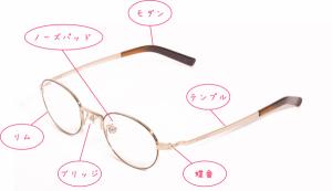 メガネの部位