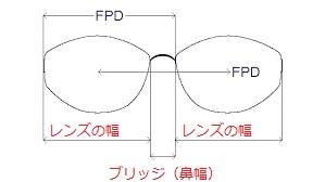 FPD(フレームPD)