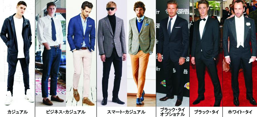 ドレス・コード 男性