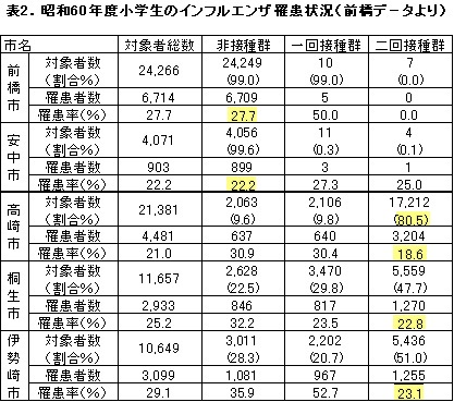 前橋レポート2